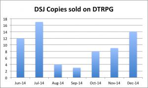 DJS Sales 2014